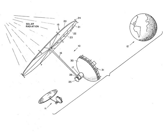 Drawing from U.S. Patent depicting Peter Glaser's satellite-based method for converting solar radiation to electrical power.