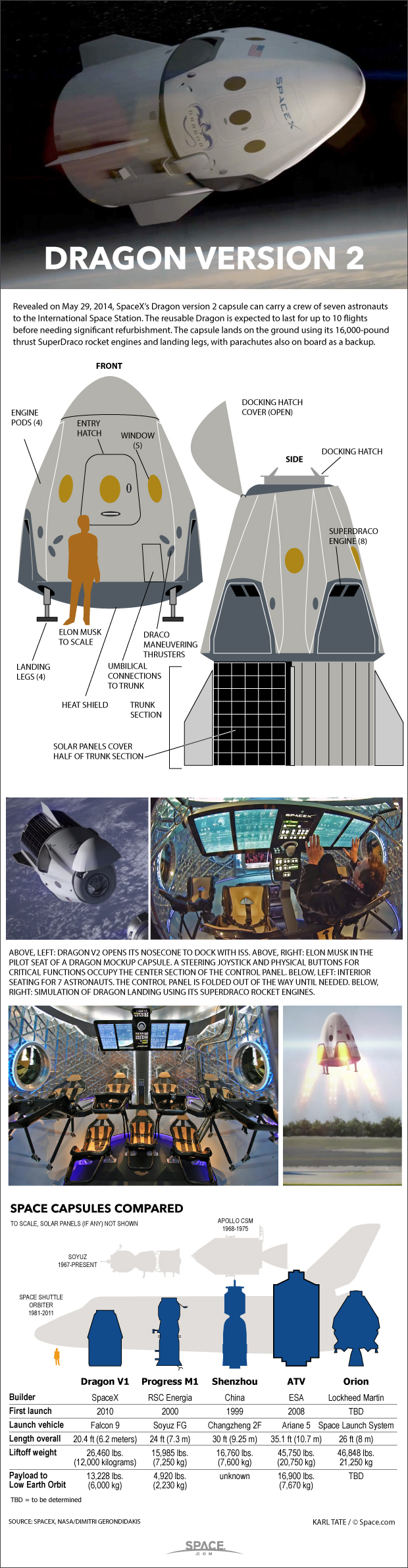 Details of SpaceX's Dragon V2 manned spacecraft.