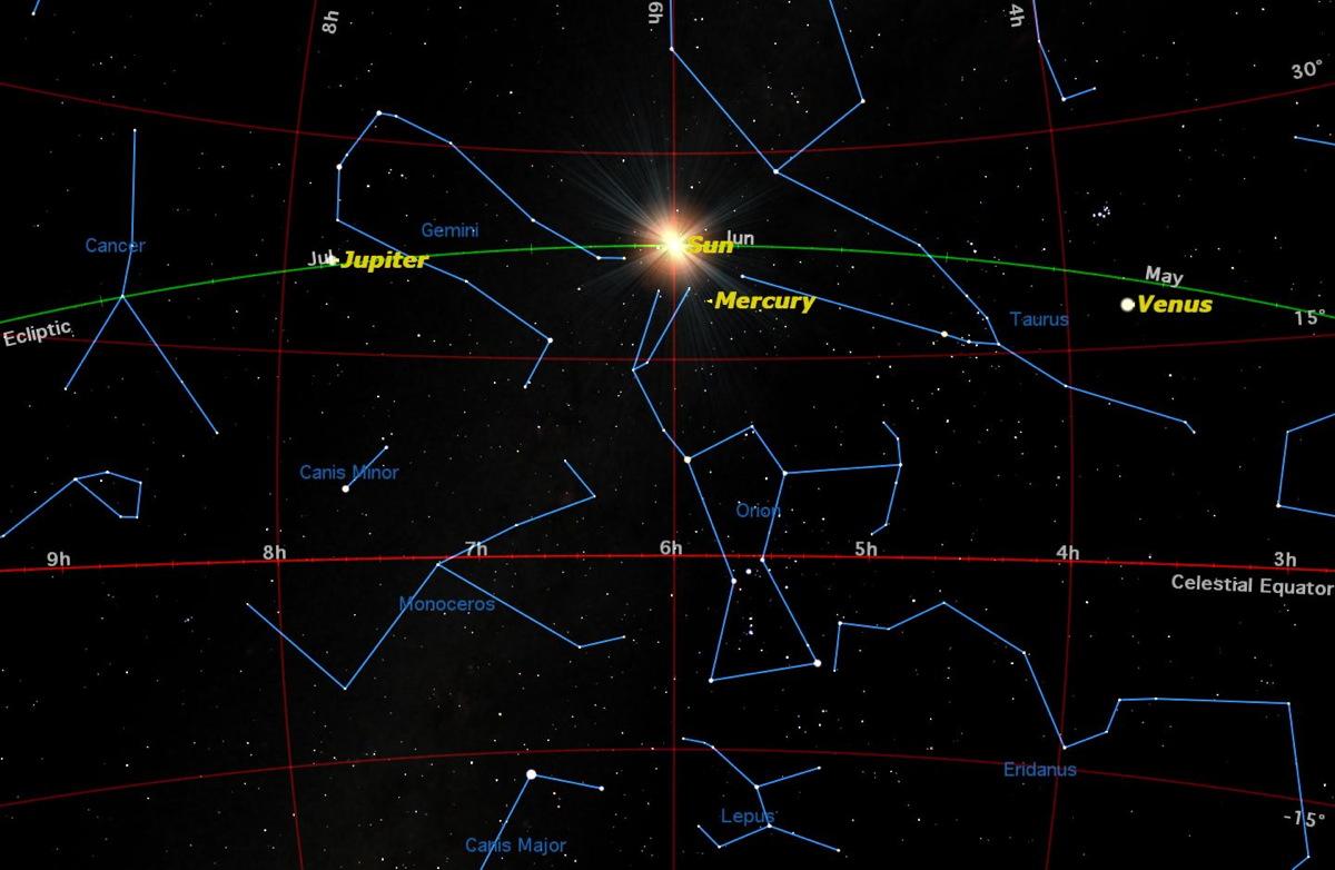 Happy Solstice Summer-solstice-2014-sky-map
