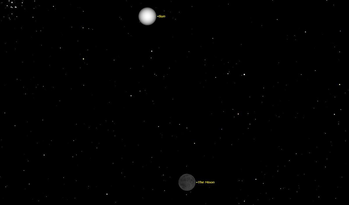 New Moon, July 2014