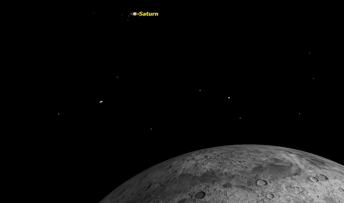 Saturn and the Moon, July 2014