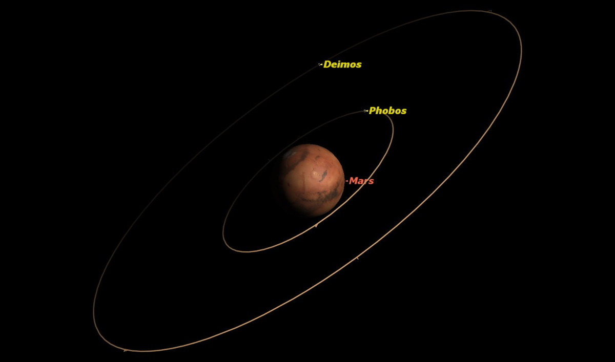 Mars, July 2014