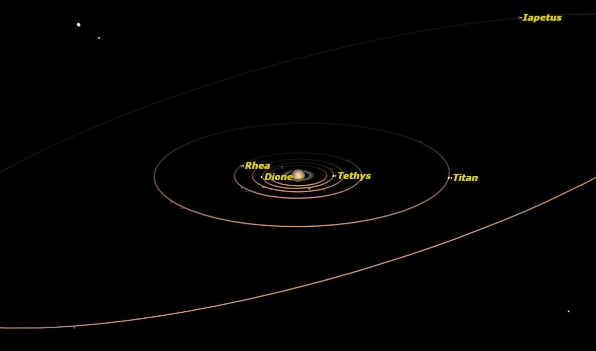 Saturn, July 2014