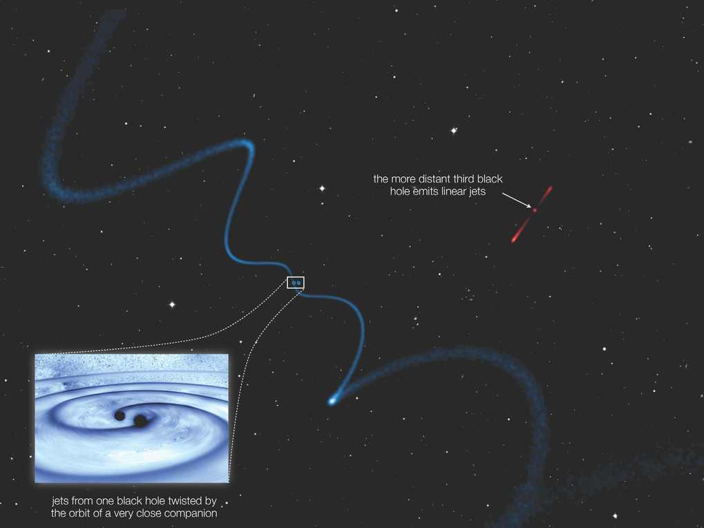 Found! Trio of Huge Black Holes in Distant Galaxy's Core