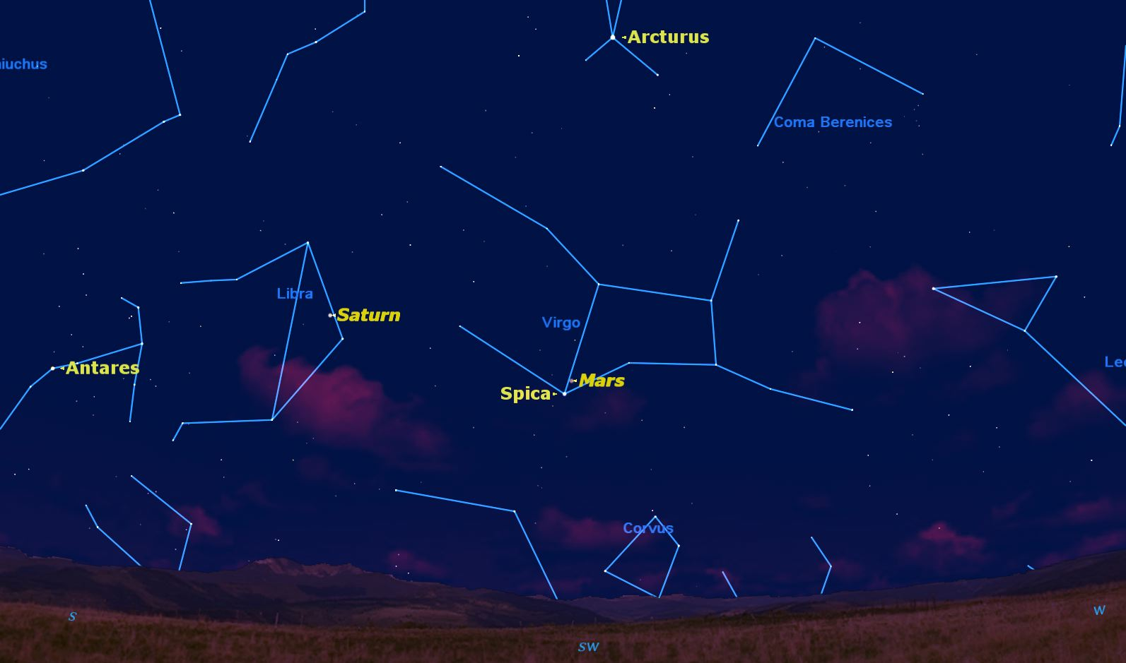 See Mars, Saturn, Mercury and Venus in July's Night Sky