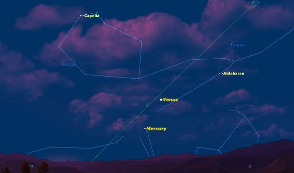 Sky map showing the location of Venus and Mercury in July 2014.