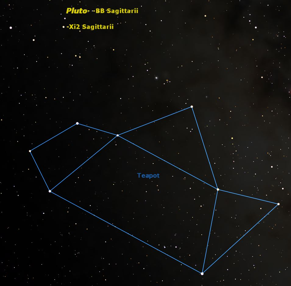 How to Scope Out Pluto in the Night Sky Friday