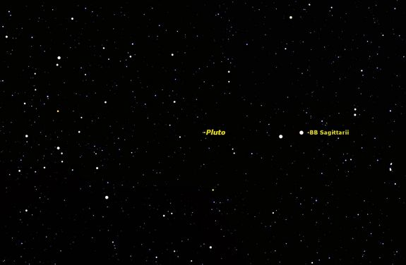 With BB Sagittarii in your telescope at high power, scan the star field for tiny Pluto.