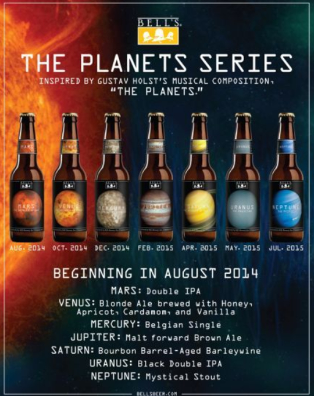 Celestial Suds: Brewery Introducing 'Planets' Beer Series