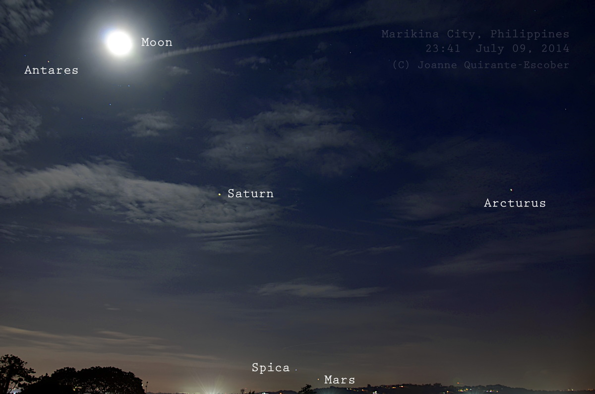Moon and Planets Seen in Marikina City, Philippines