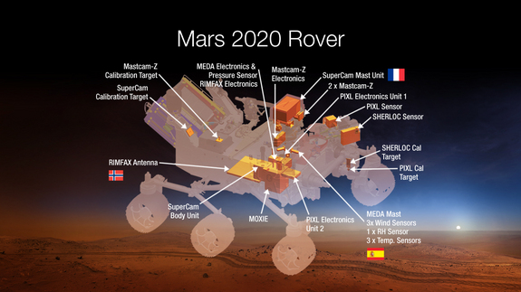 This NASA graphic outlines the seven instruments riding on NASA's Mars Rover 2020. The space agency unveiled the science instrument package of the ambitious rover on July 31, 2014.