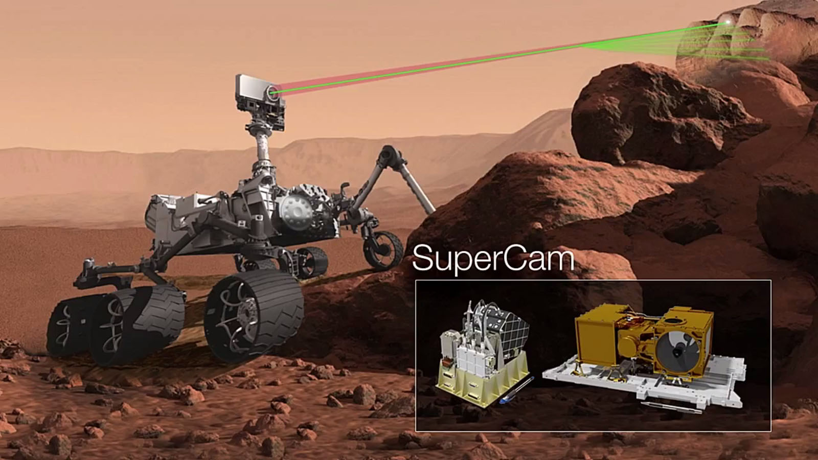 NASA Mars Rover 2020: Supercam