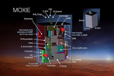 NASA's Mars 2020 rover mission will carry an innovative instrument called MOXIE aimed at demonstration the potential of resource utilization on the Red Planet. MOXIE ( Mars Oxygen ISRU Experiment) is designed to create oxygen using Mars' native carbon dioxide.