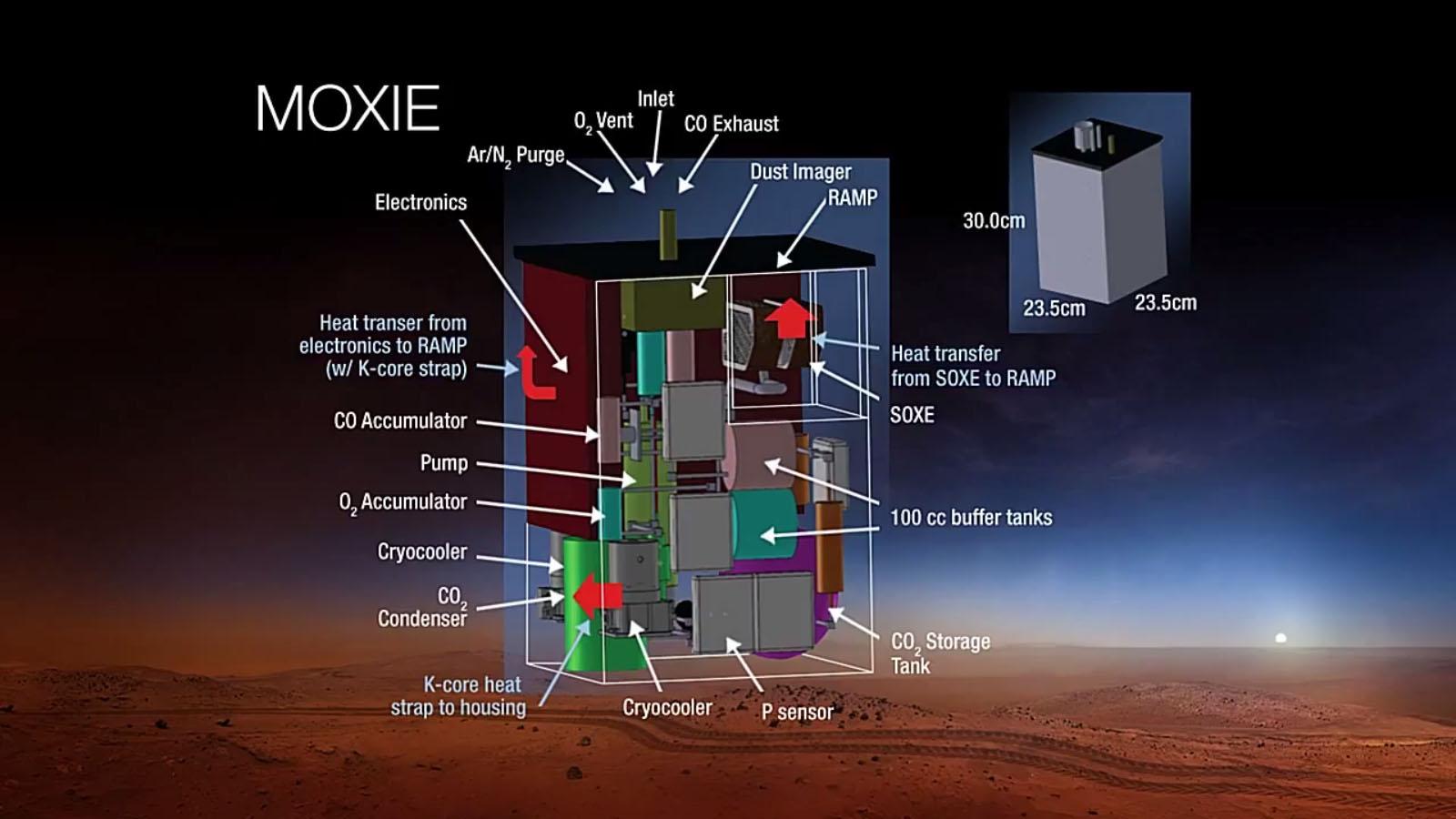 Mars Rover 2020: MOXIE