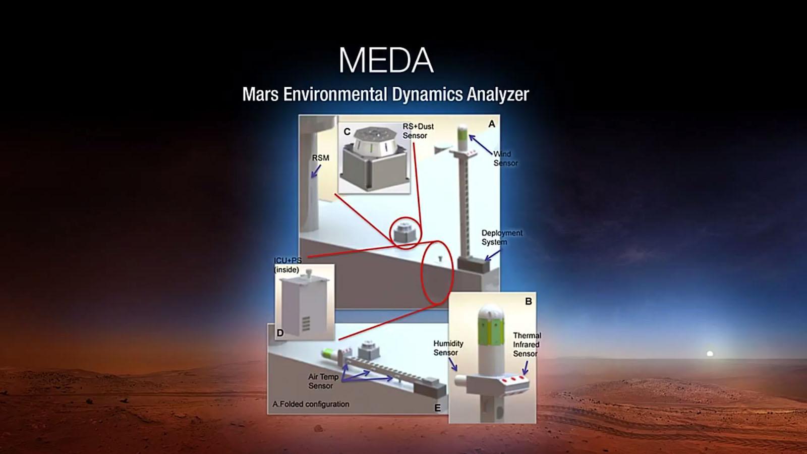 Mars Rover 2020: Meda