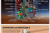 "NASA's Mars 2020 mission will send a car-size rover to the Red Planet to collect samples. <a href=""http://www.space.com/26701-nasa-mars-2020-rover-explained-infographic.html"">See how the Mars 2020 rover will work in this Space.com infographic</a>."