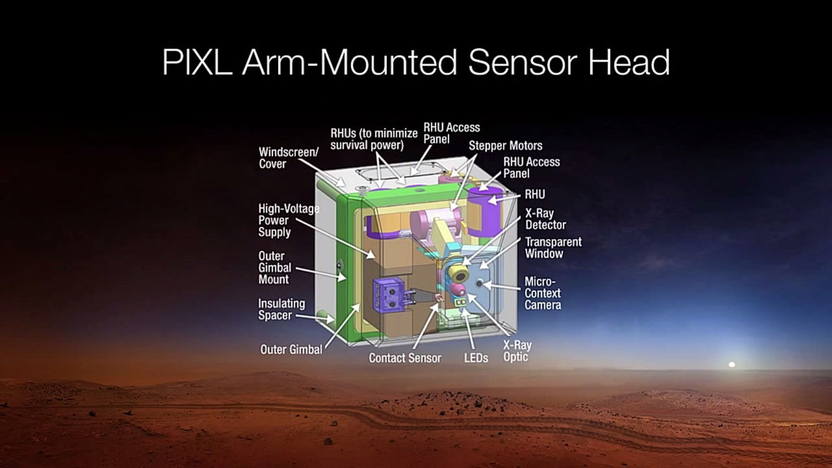 PIXL Arm-Mounted Sensor Head