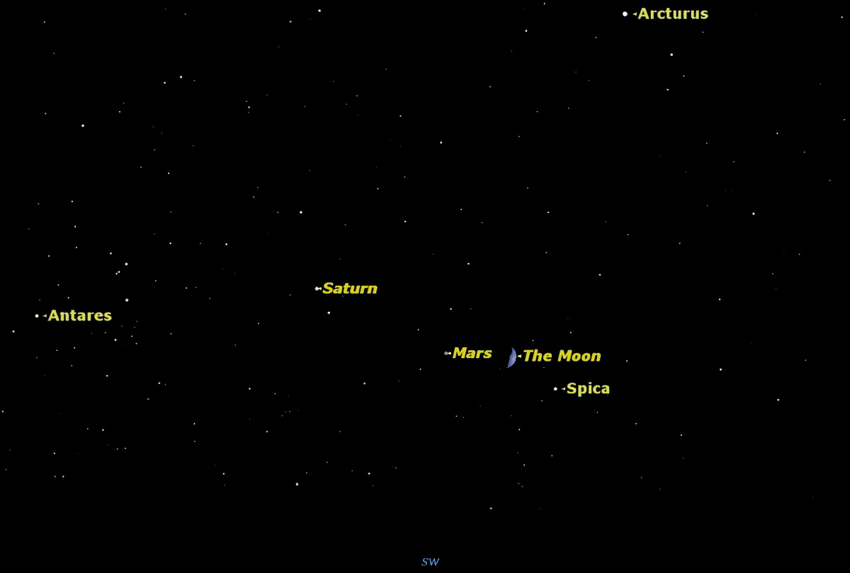 How to See the Brightest Planets in the August Sky