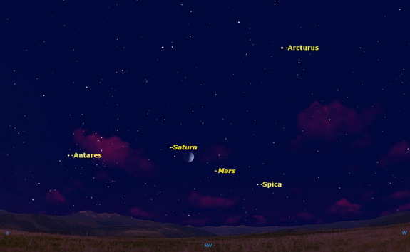 On August 3, the moon lies between Mars and Saturn.