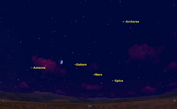 On August 4, the moon lies between Saturn and Antares.