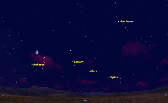 On August 5, the moon is to the north of Antares.