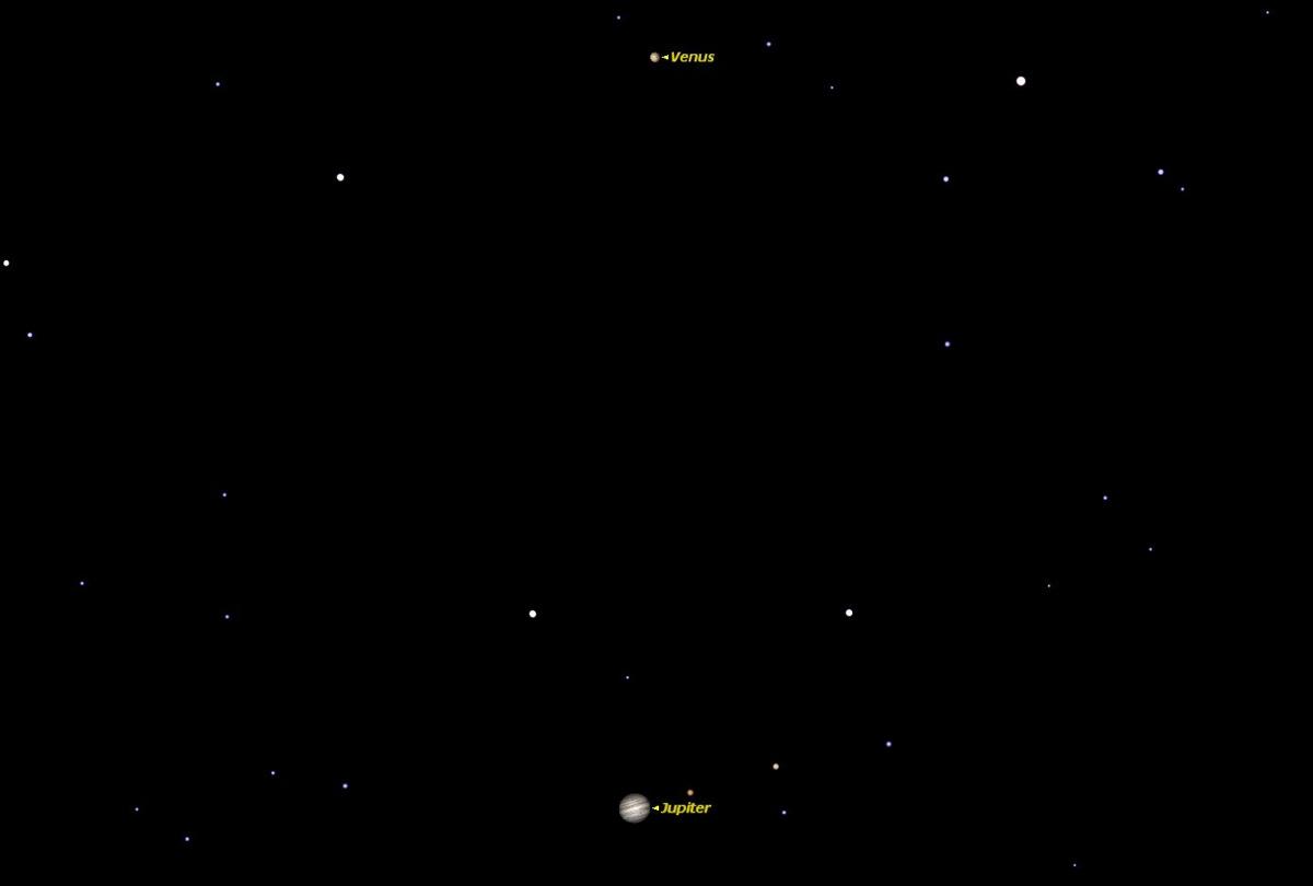 Jupiter and Venus, August 2014