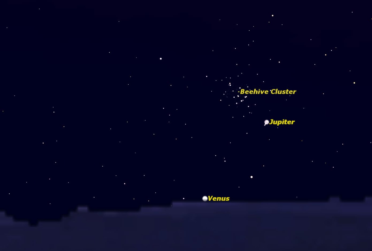 Jupiter and the Beehive, August 2014