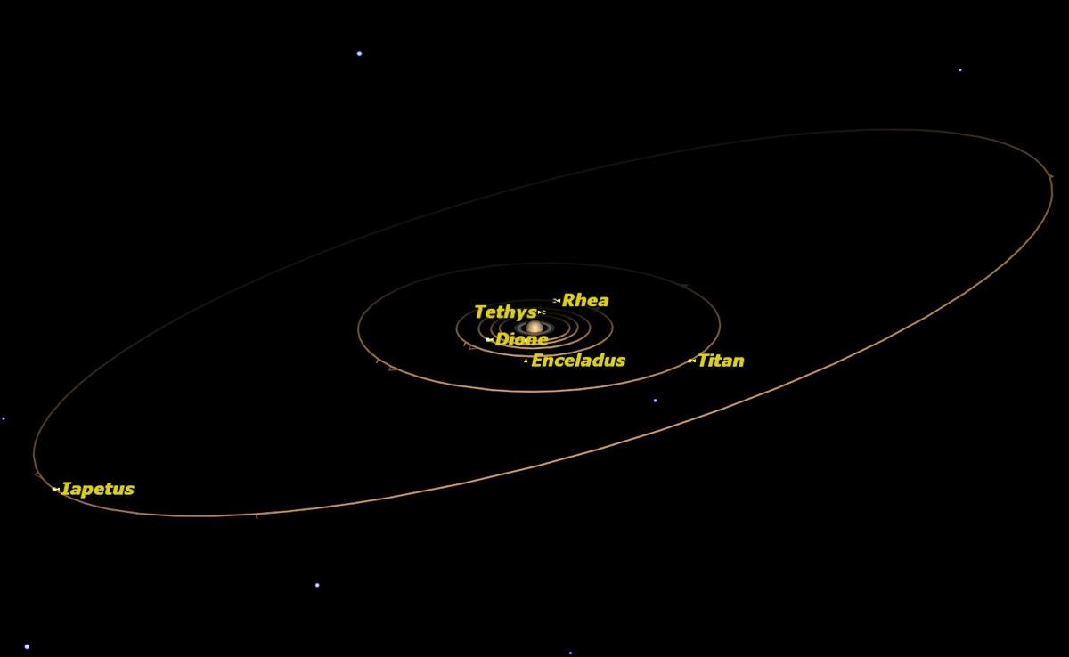 Saturn, August 2014