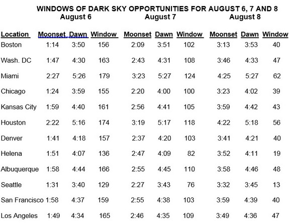 This chart offers some peak observing times for the 2014 Perseid meteor shower in major cities across North America. Clear weather and dark skies away from city lights are vital to see any meteors in the night sky.