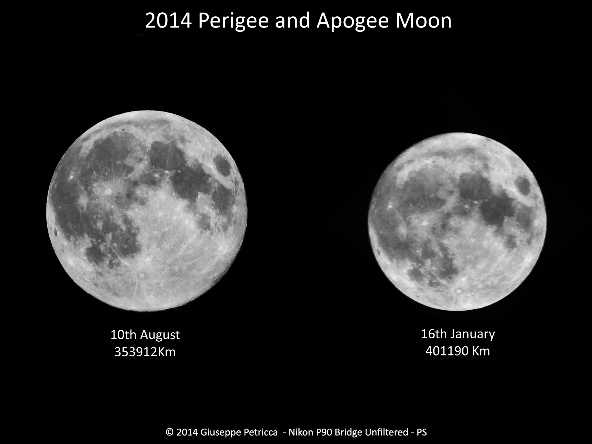 Biggest and Smallest Full Moons of 2014