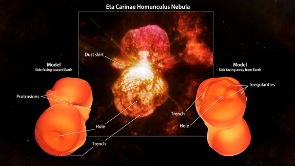 A new shape model of the Homunculus Nebula in Eta Carinae, showing variations in the molecular hydrogen emission.