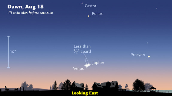 This sky map released by Sky & Telescope magazine shows how close Venus and Jupiter will appear in the predawn sky on Monday, Aug. 18, 2014. The two planets promise to be a dazzling sight in the early-morning sky.