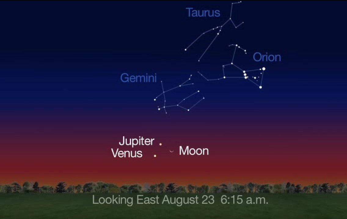 Jupiter, Venus and Moon Form Cosmic Triangle Before Dawn on Saturday