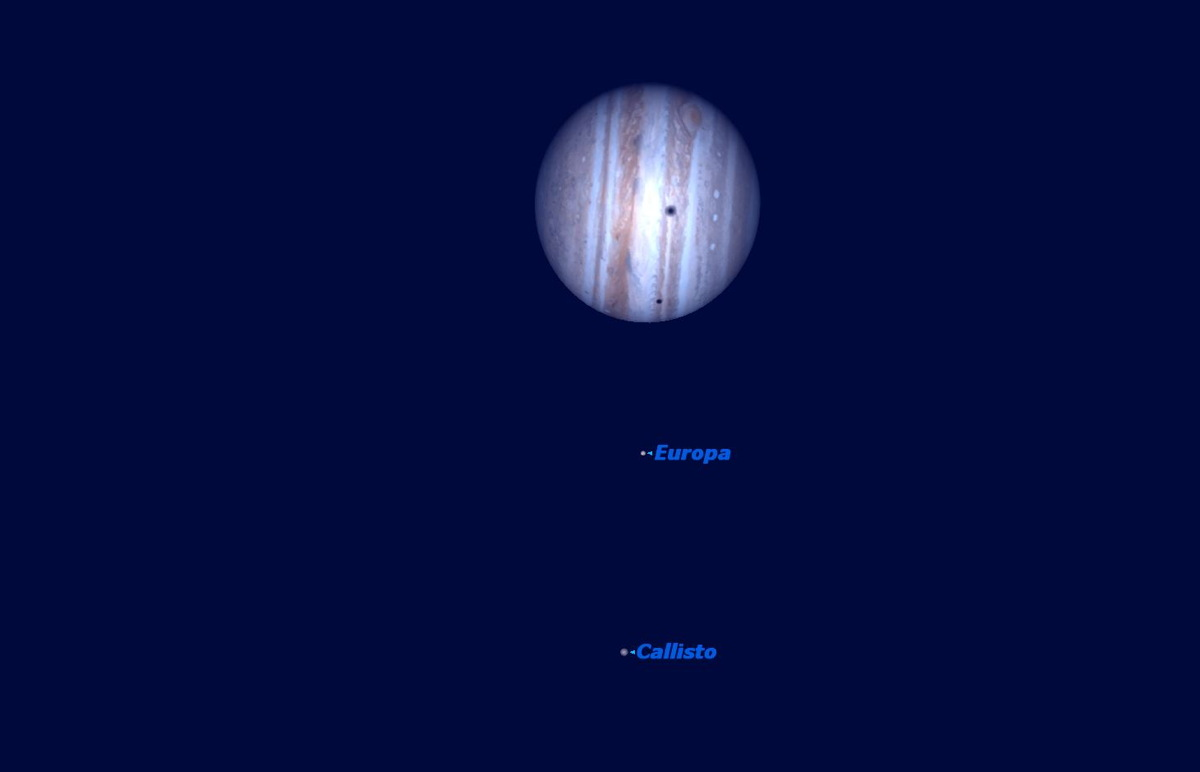 Double Shadow Transit on Jupiter, September 2014