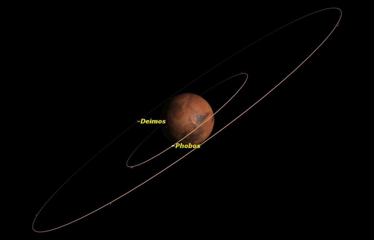 Mars, September 2014