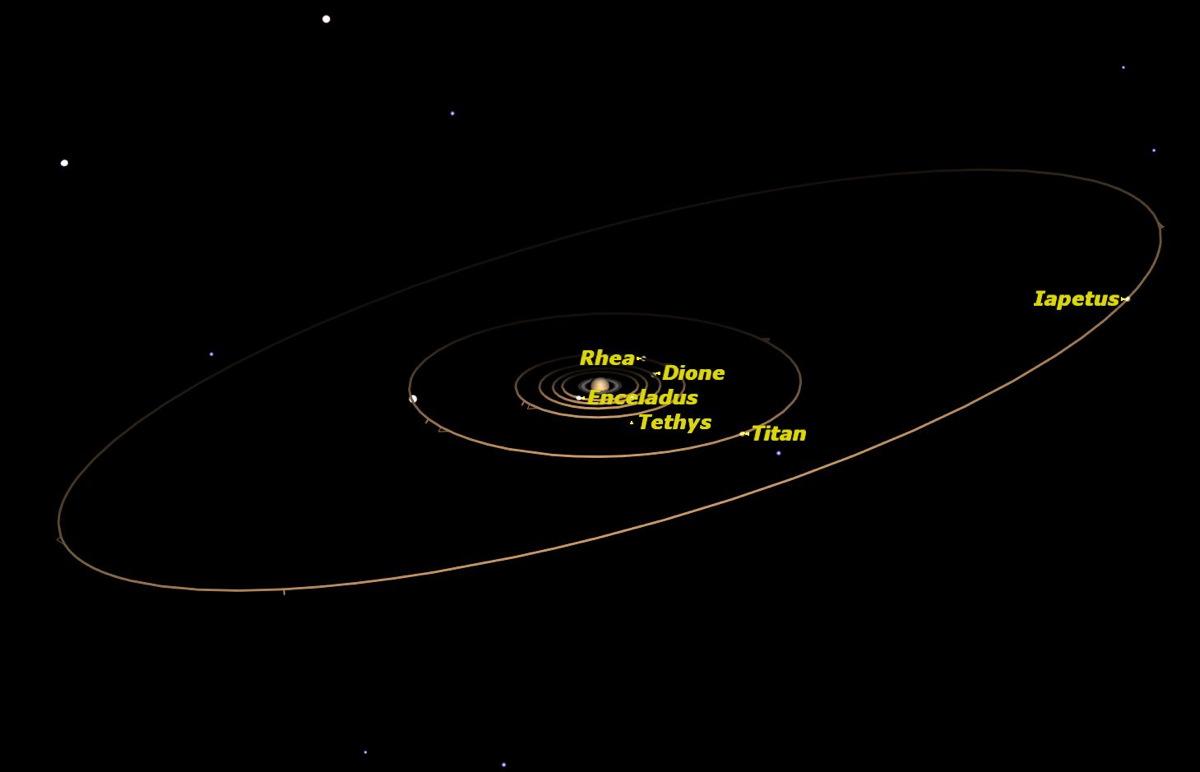 Saturn, September 2014