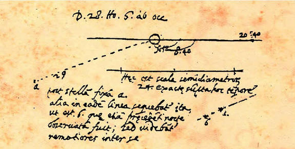 On 1613 January 28/29, Galileo again sketched Jupiter's moons, and again included the planet Neptune.