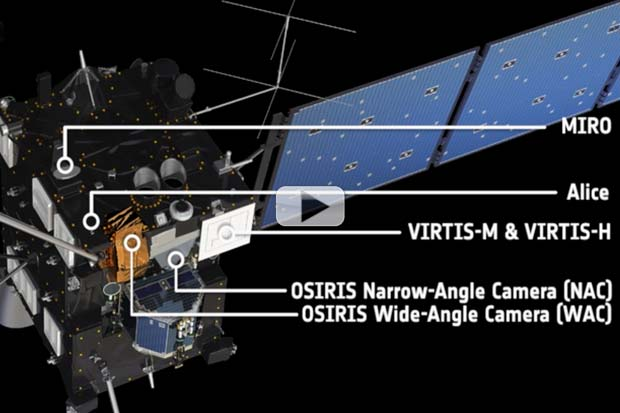 Probing A Comet - Tools Rosetta Is Using  | Video