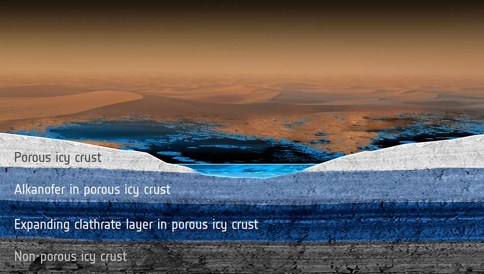 On Saturn's Moon Titan, Methane Rain Transforms Into Icy Reservoirs