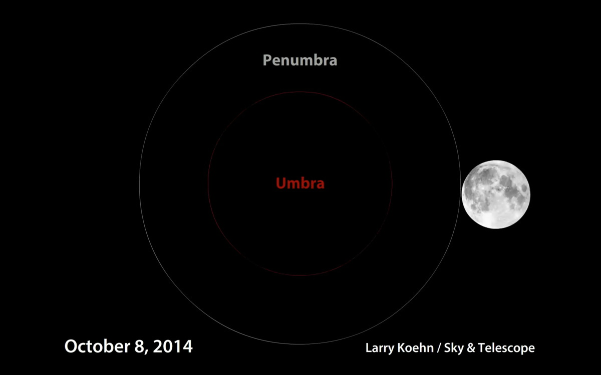 Animation Still of Oct. 8, 2014, Lunar Eclipse
