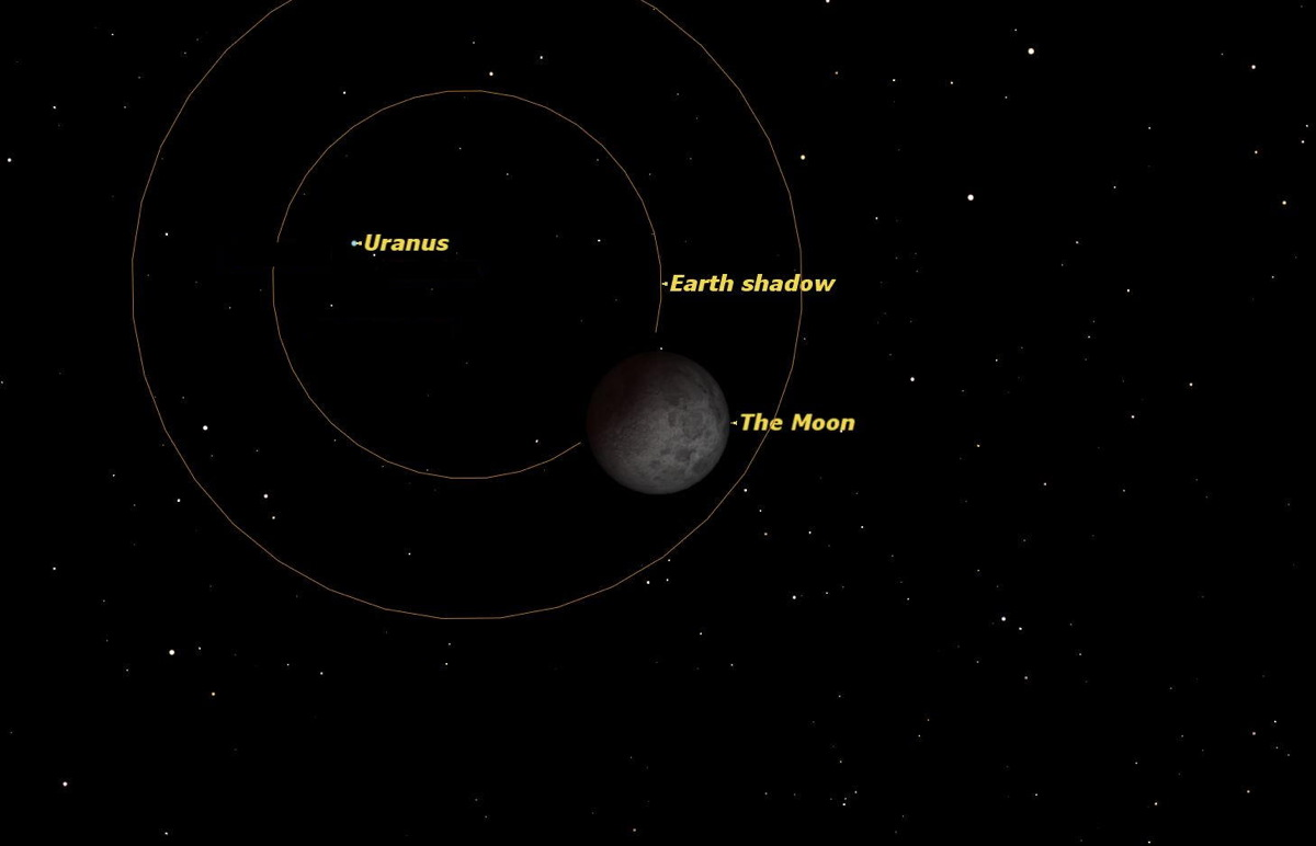 See Uranus with a Shadowy Full Moon During Total Lunar Eclipse