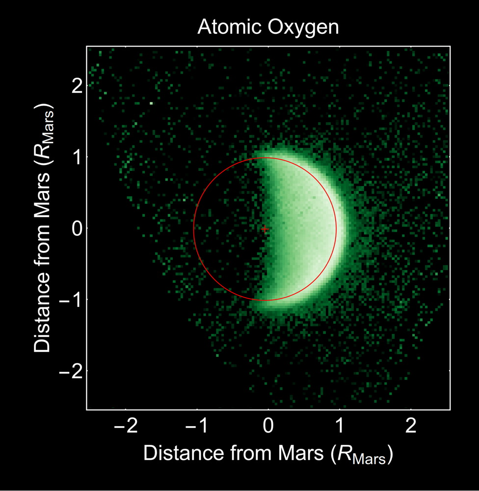 Oxygen in the Upper Atmosphere of Mars,