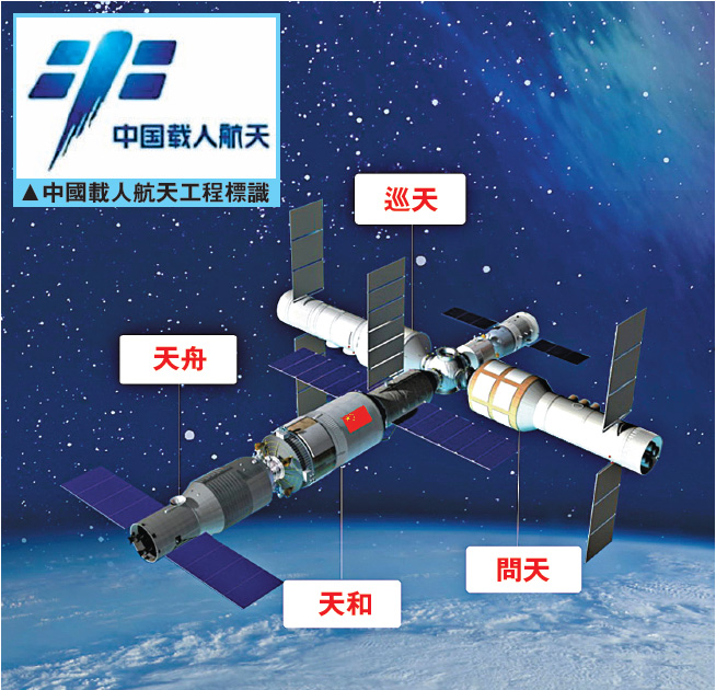 China Moving Forward with Big Space Station Plans