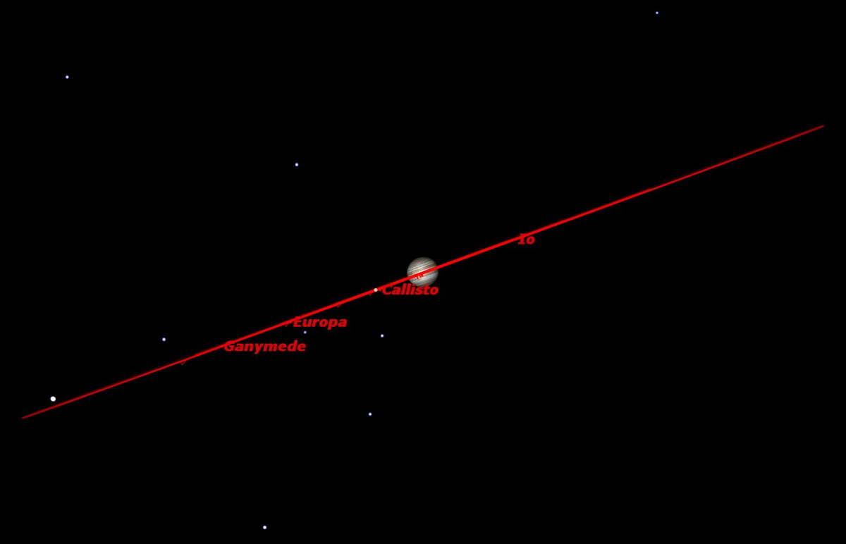 Jupiter and the Moon, Oct. 18, 2014