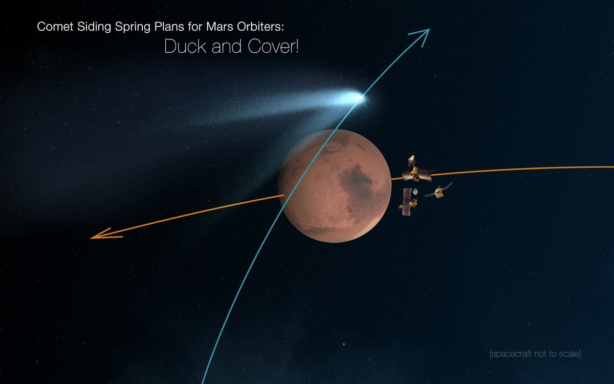 Spacecraft 'Hiding' Behind Mars