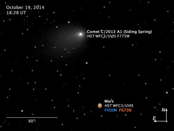 A compass and scale image for Comet Siding Spring and Mars was made from the photo by Hubble Space Telescope of the comet flying by the red planet on Oct. 19, 2014.
