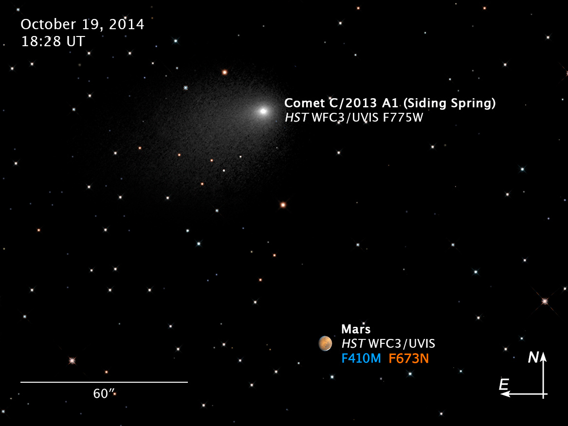 Compass and Scale Image for Mars and Comet Siding Spring