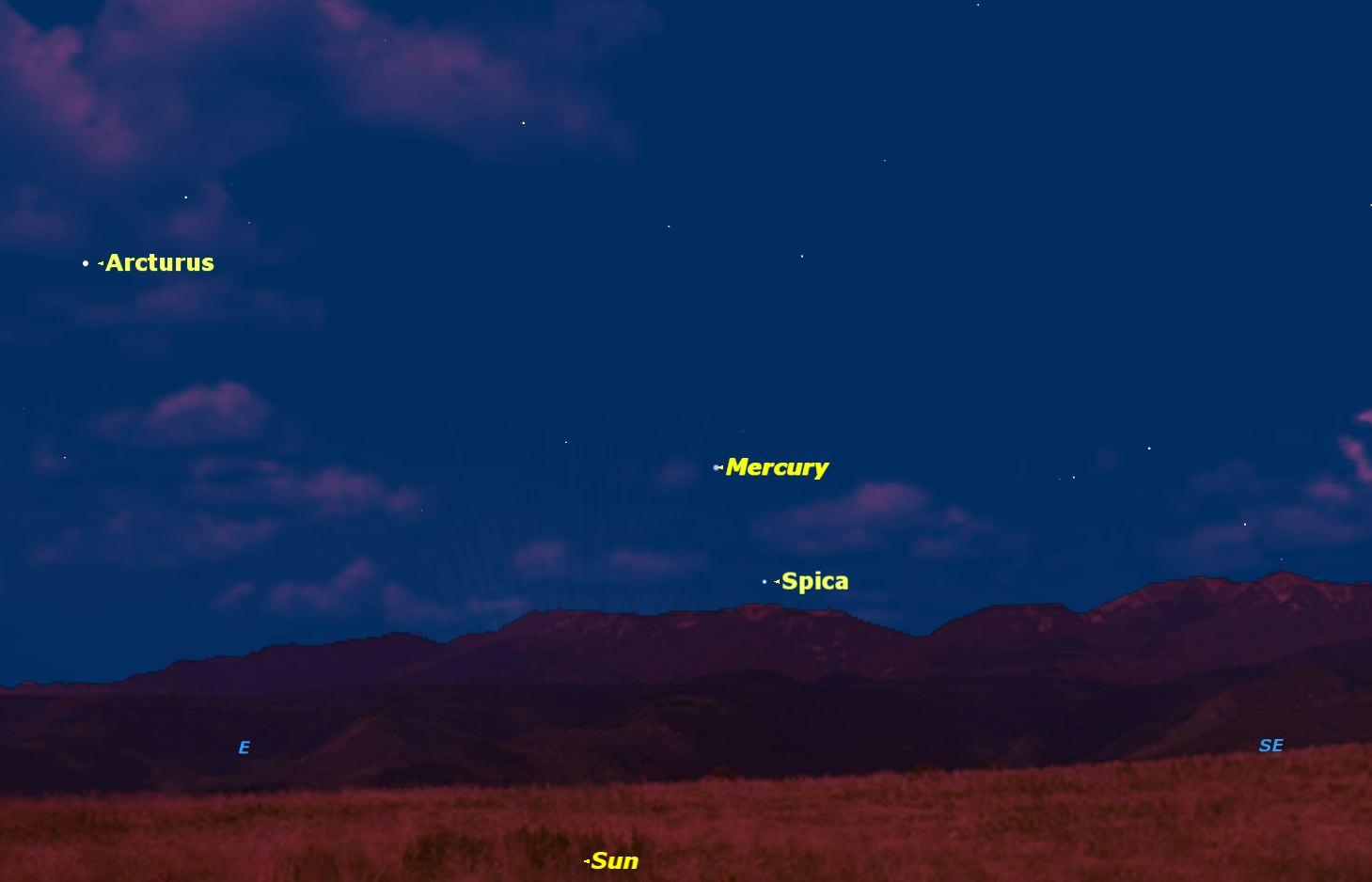 Mercury Sky Map for Nov. 1, 2014