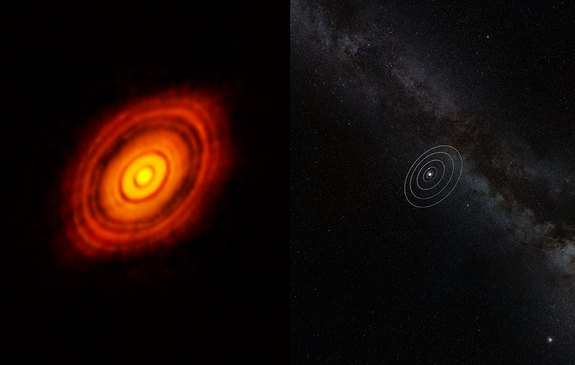 This image compares the size of our own solar system with the young star HL Tau and its protoplanetary disk. Although HL Tau is much smaller than the sun, the star's disk stretches out to nearly three times Neptune's distance from the sun.