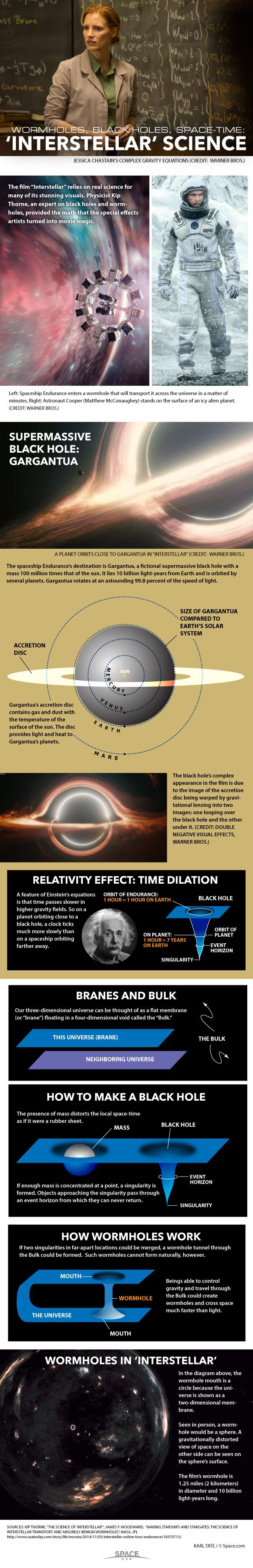 Wormhole Time Travel Wikipedia